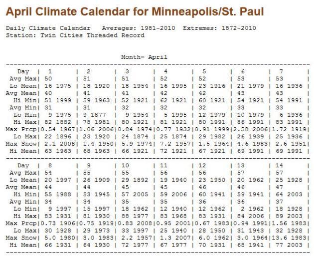 Calendar New York April : Weathernation headlines april rain fog storms but a