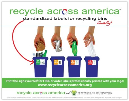Recycling Symbols Standardized Finally Startribune
