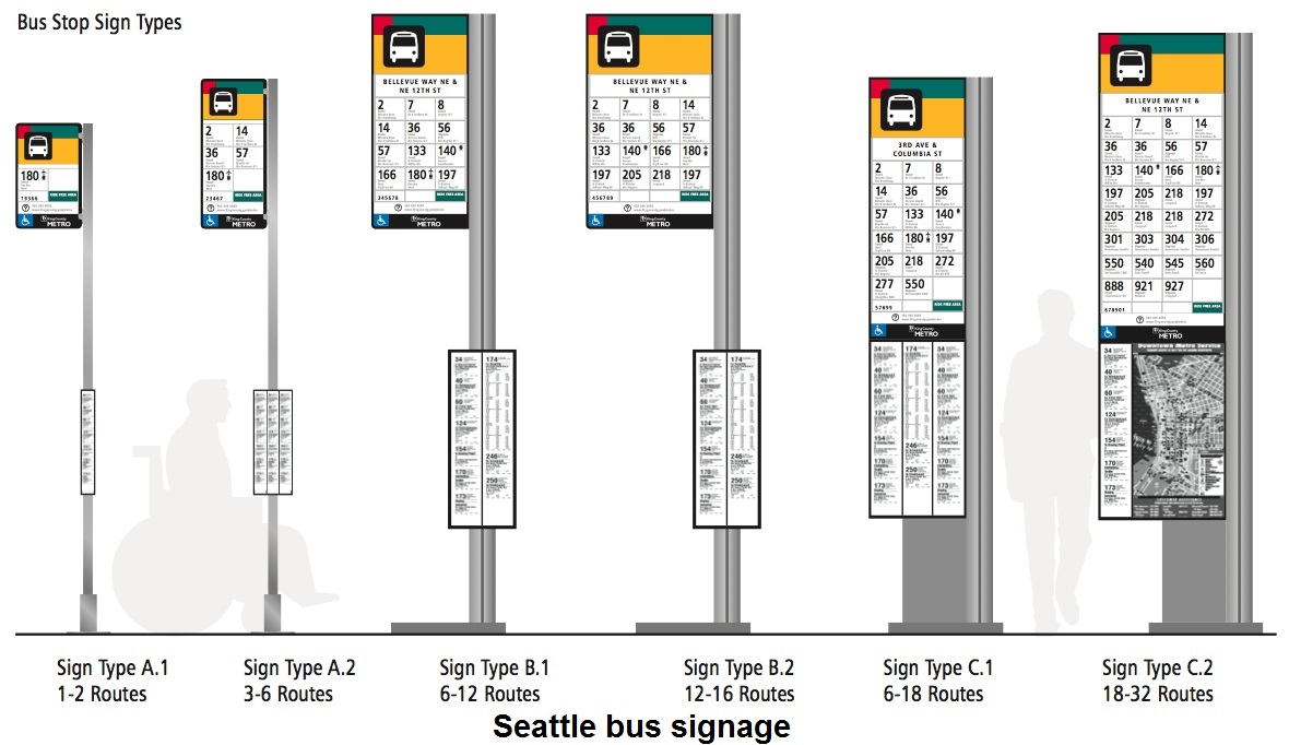building a better bus stop - startribune