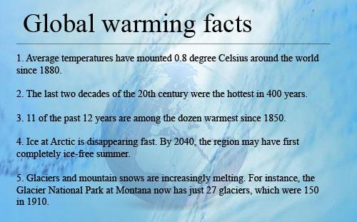 understanding global warming essay