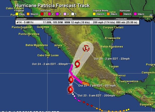 Friday Puddles Cooler This Weekend Hurricane Patricia