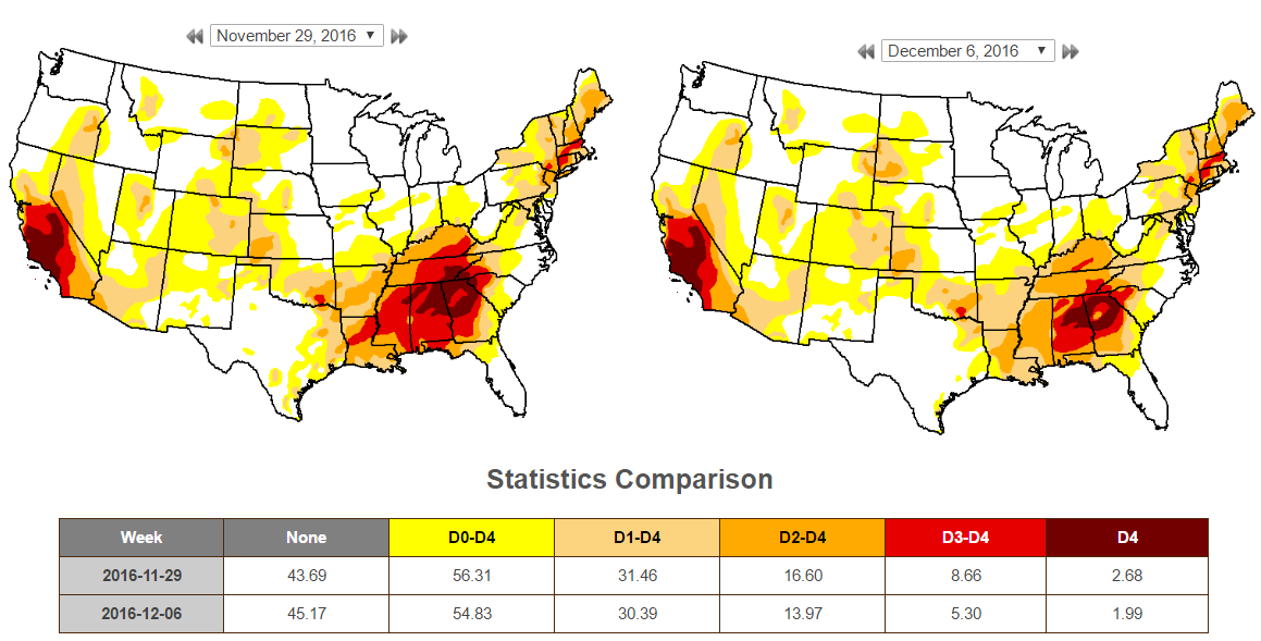 Precipitation Needed To End Drought In The Southeast