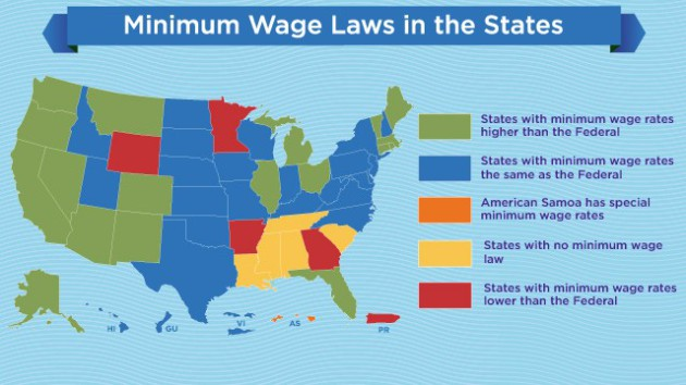Source: State and Federal Poster
