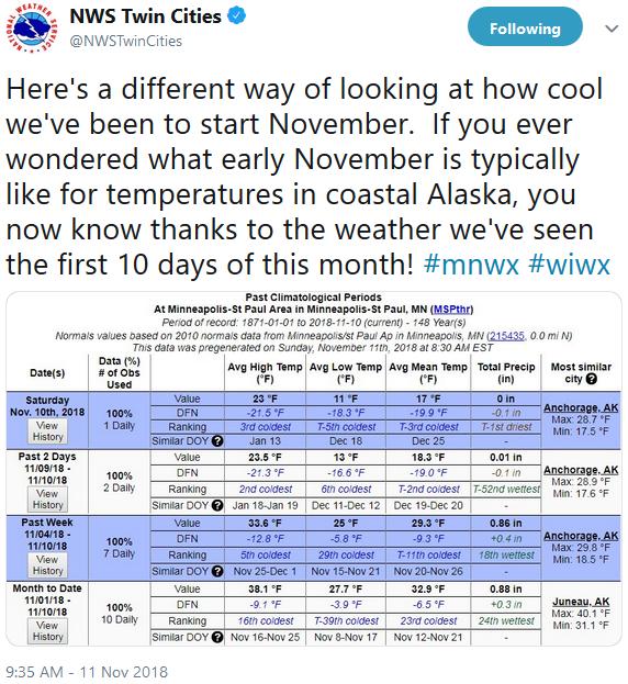 6e52c49679 Cold Start To The Week - 40s Return Mid-Week! - StarTribune.com