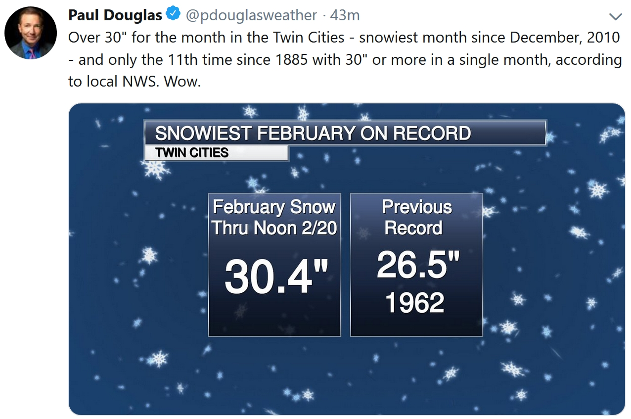 Record-Breaking 31.5″ at MSP in February: 10th Snowiest Month on Record