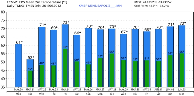 More Wind and Rain – Salvaging a Pretty Decent Holiday Weekend?