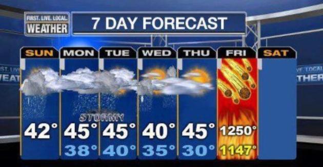 "Fantastic Friday – ""Plan B"" Saturday – Why Do Forecasts Keep Changing?"