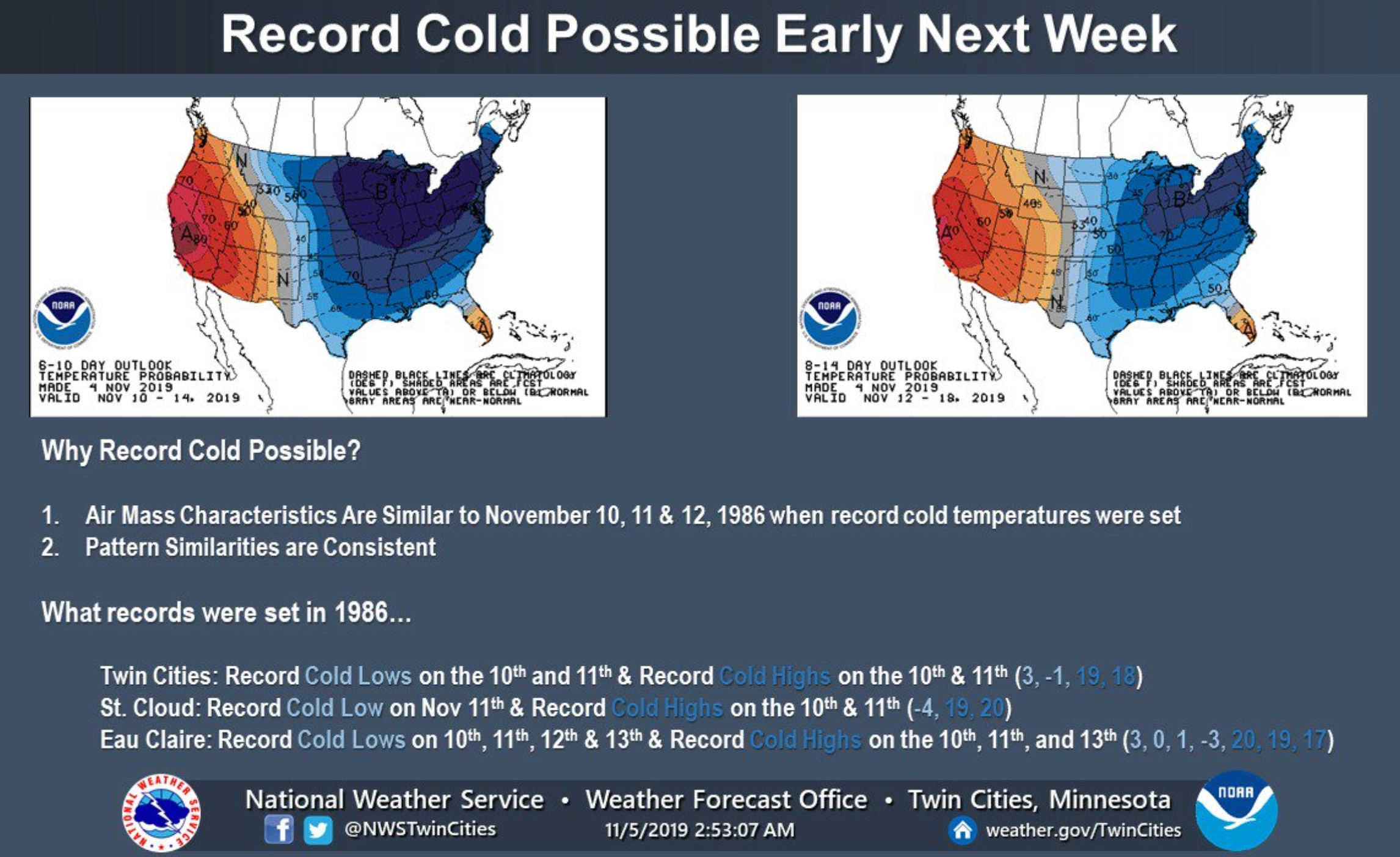 Accumulating Snow Far Southern Minnesota – Record Cold Next Week?